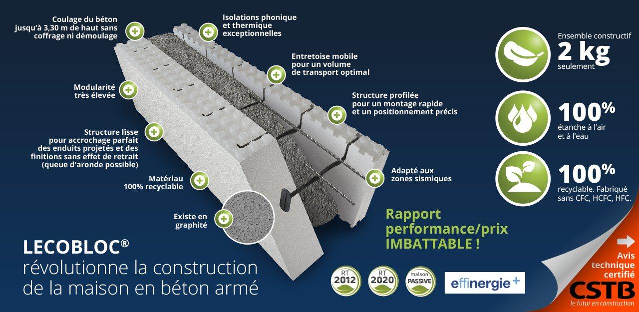 LECOBLOC révolutionne la construction de la maison en béton armé