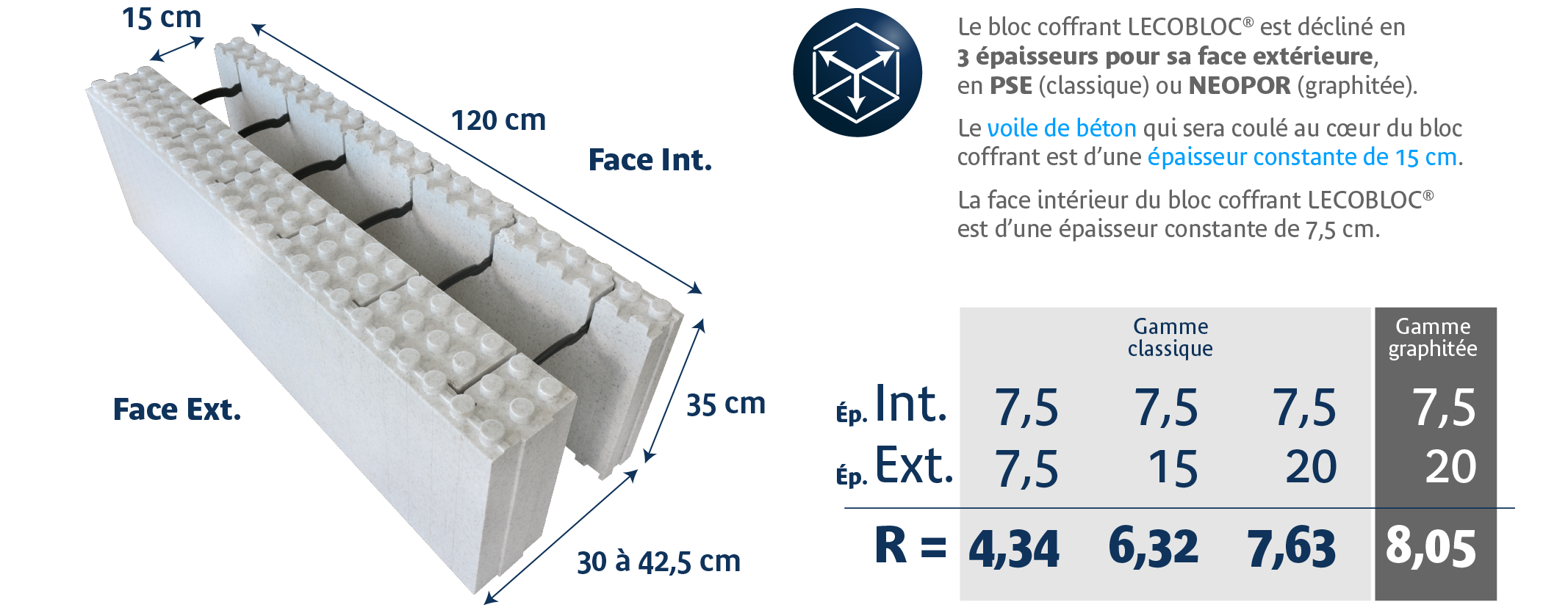 bloc coffrant isolant certifi cstb garantie d cennale lecobloc. Black Bedroom Furniture Sets. Home Design Ideas