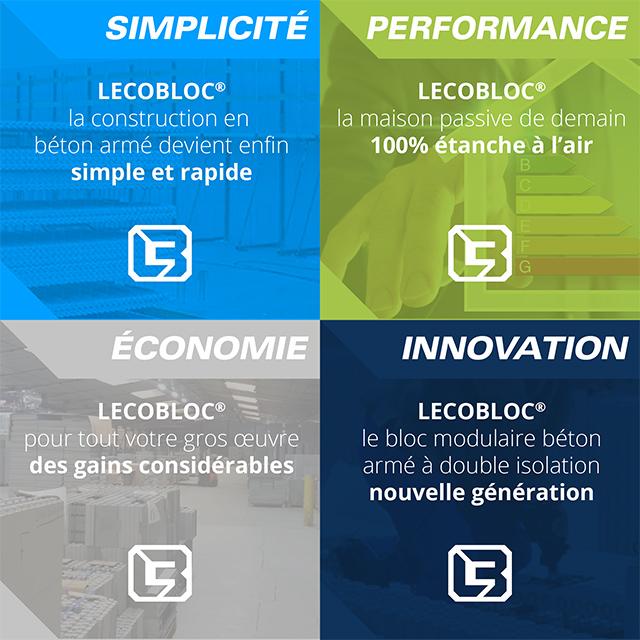 LECOBLOC : innovation, performance, économie et simplicité